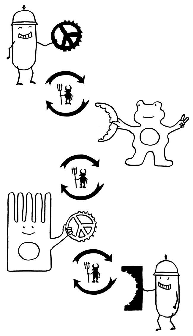 Siglec-Evolution_04_gesamt_mit_Teufelskreisen_650